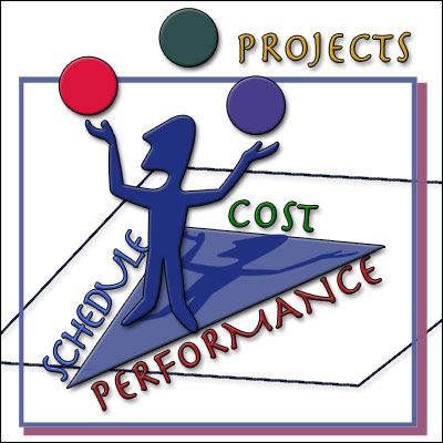 Project Cost Performance Schedule